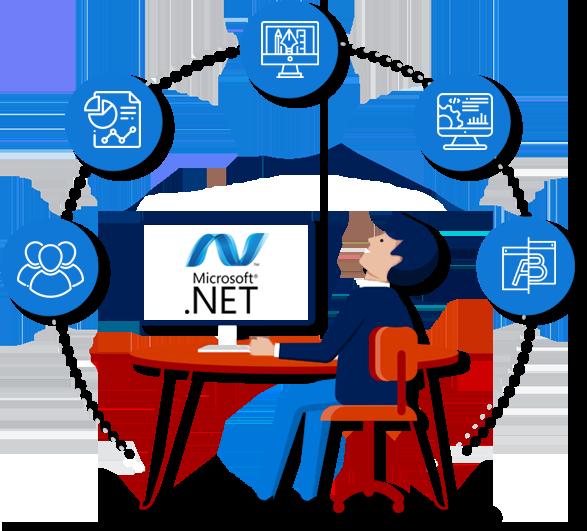 .Net application development company soft suave