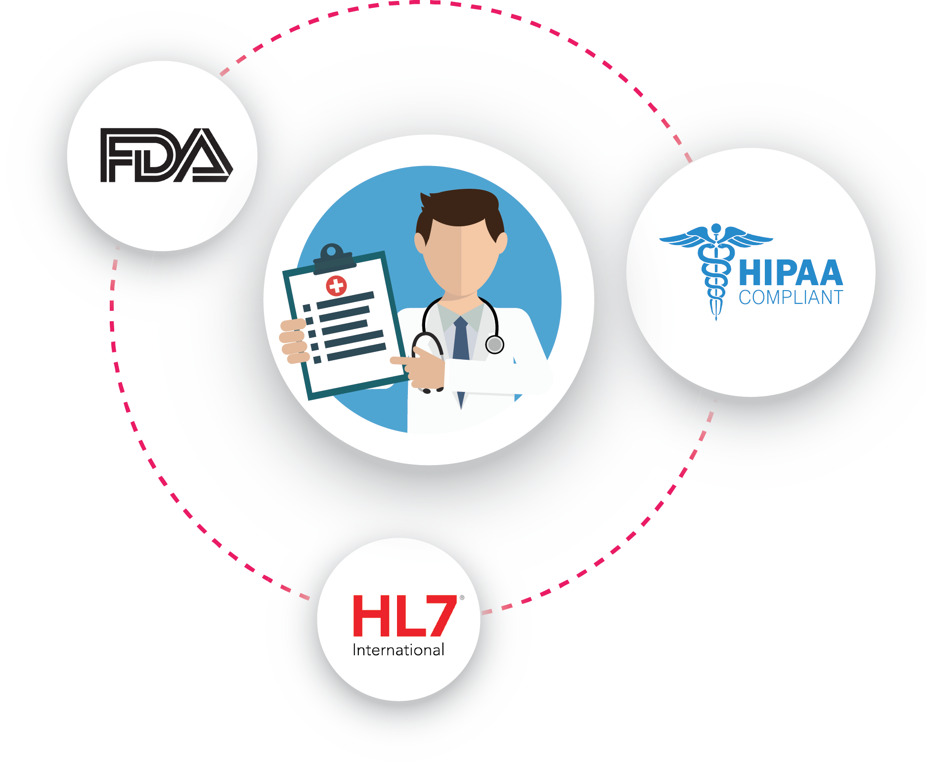 Healthcare Application Development Company