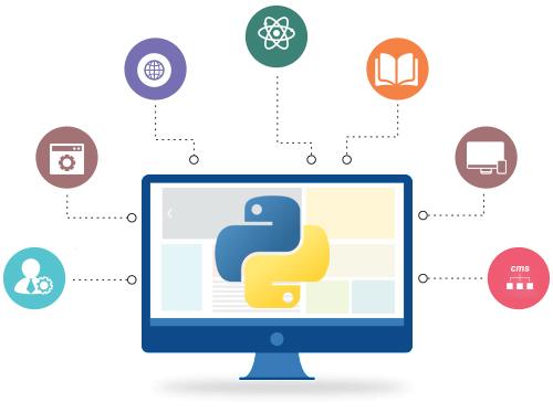High-value Python Development Solutions